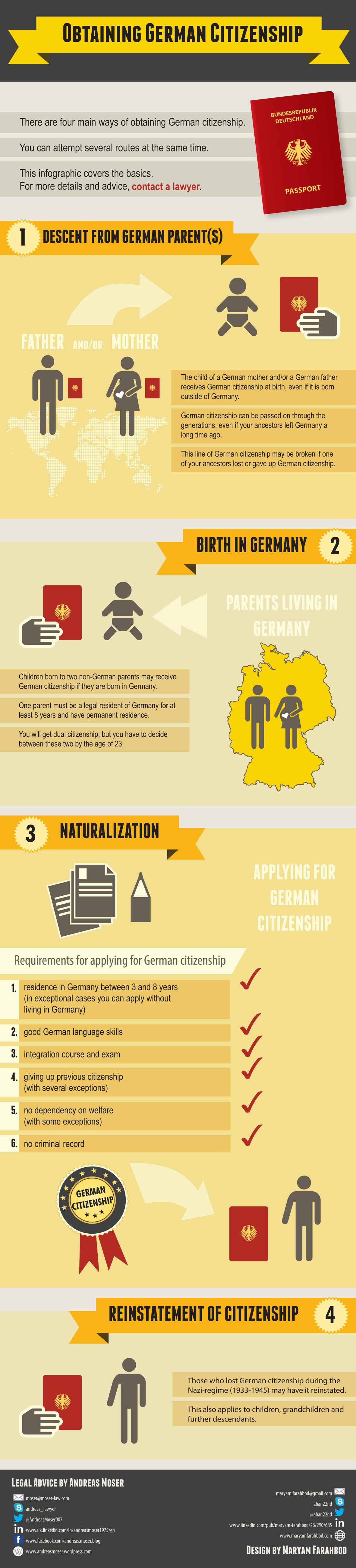 Infographic German Citizenship.jpg (591221 Byte)